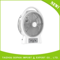 Best sales high quality 14 inch box fan