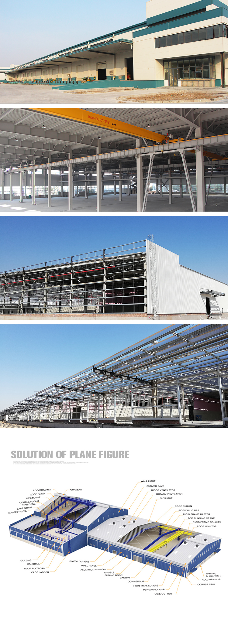 Economical fast installation steel structure warehouse building