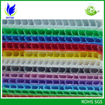 Wholesale 4x8 Corrugated Coroplast Plastic Sheets Buy