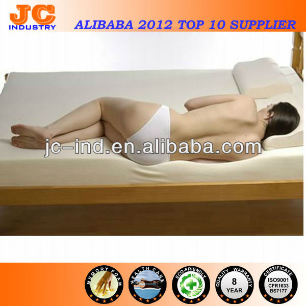 On Discount Raw Material For Foam Mattress