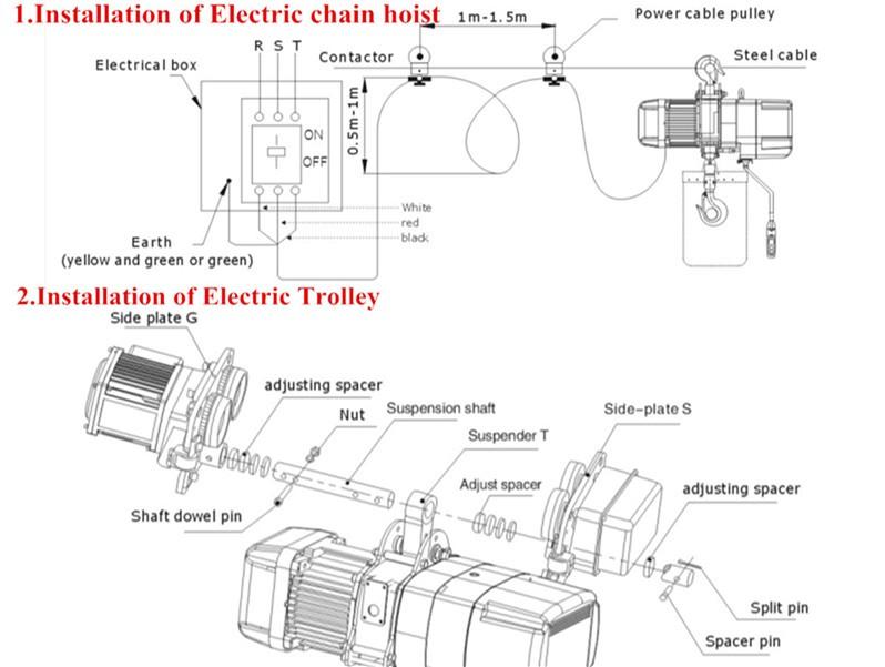 kito electric chain hoist wiring diagram   40 wiring