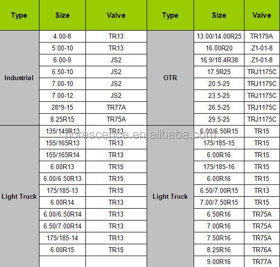 11.5/70-16 10.5/65-16 Good Quality Inner Tube Size Chart ...