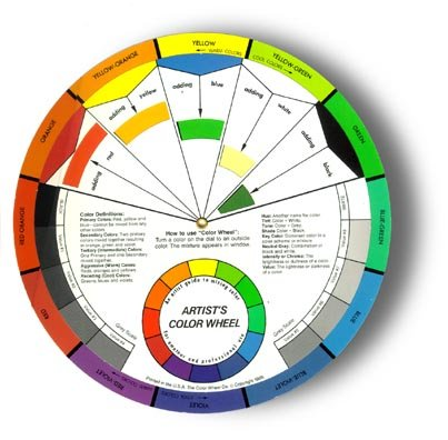 Cheap Color Wheel Mixing Chart Find Color Wheel Mixing Chart Deals