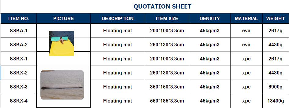 New Design High Durable Floating Wate Mat 1 2m Eva Beach Foam Factory