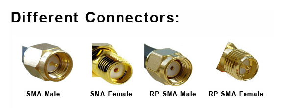 2 m (6.6FT) bnc mâle à mâle câble mâle à mâle bnc coaxial câble rg59