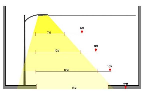 2014 New Innovative Modular Led Street Lighting 60w With Type 2 ...