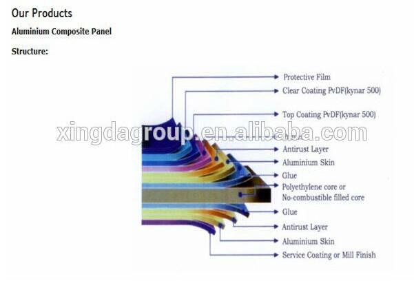 Surface Applied Aluminum Composite Panel : Nano surface wall panelling aluminum composite panel