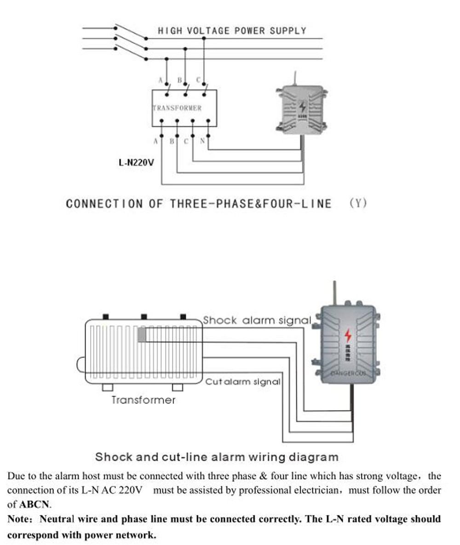 Gsm Solar-strom Alarmanlage Monitor 3 Phasenausfall Spannung Und Einphasig on