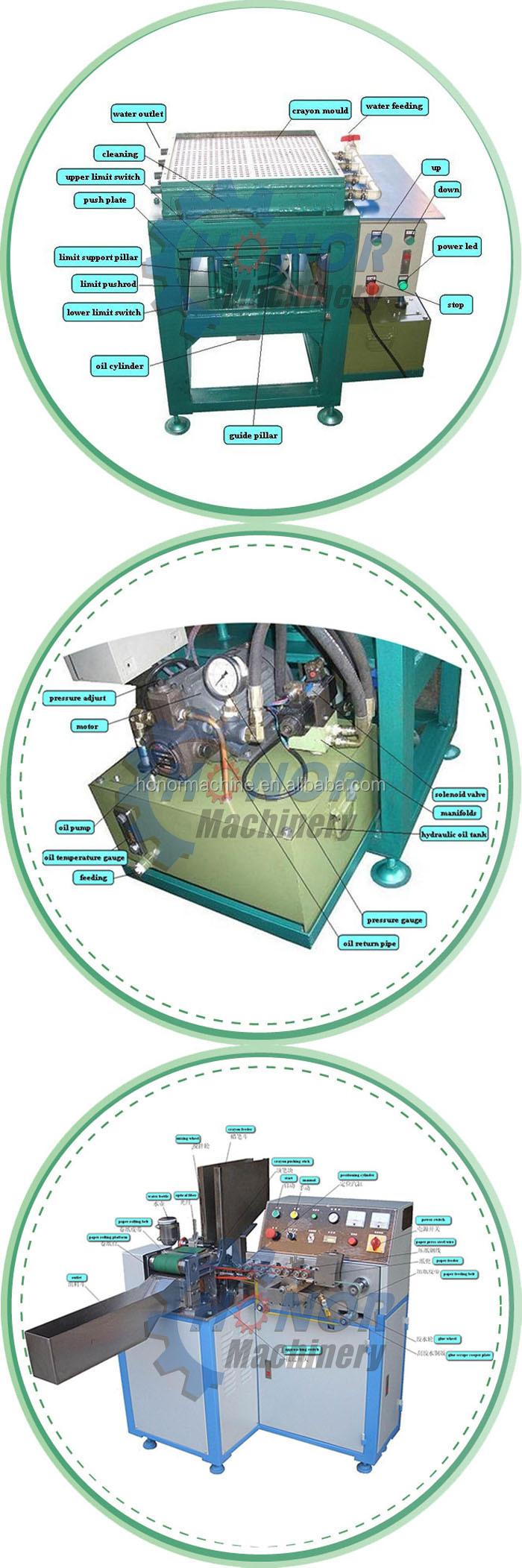 wax machine price