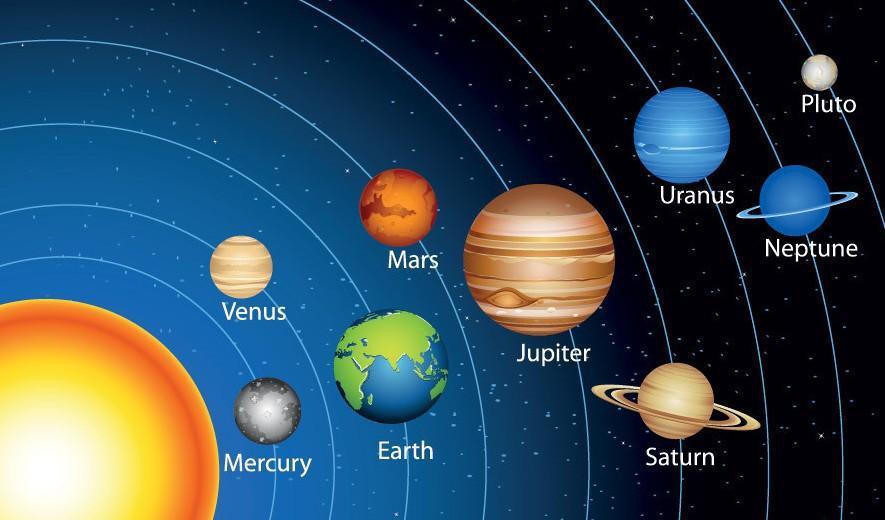 Universo Galaxy Los Ocho Planetas En El Sistema Solar Guardián Estrella Cuentas De Piedra Natural Pulsera Para Las Mujeres Y Los Hombres De Regalo De La Joyería Buy Pulsera De Ocho