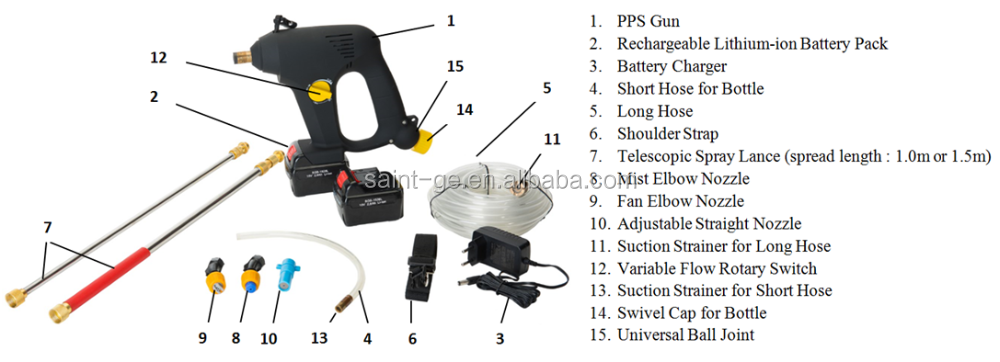 12 volt dc rechargeable battery operated sprayers