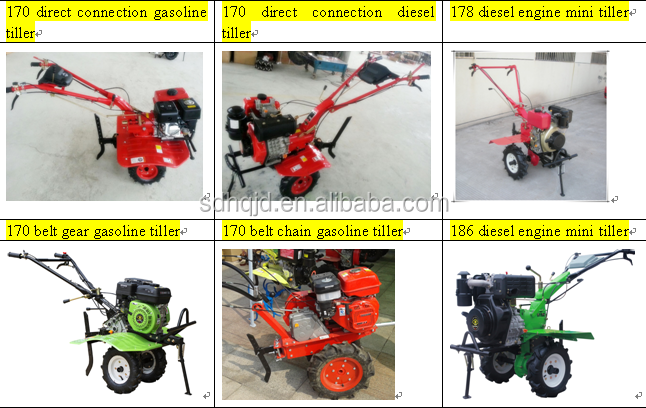 Best selling 176S diesel engine mini rotary tiller weeding machine, grass cutting machine