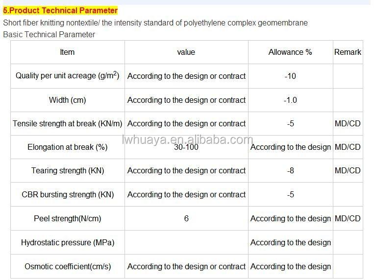 Geomembrane Type Hdpe Geomembrane Price