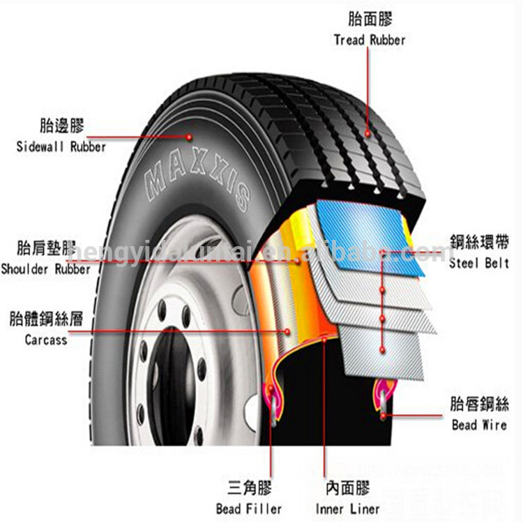 Brand new truck tyre 215 75 17.5 with low price
