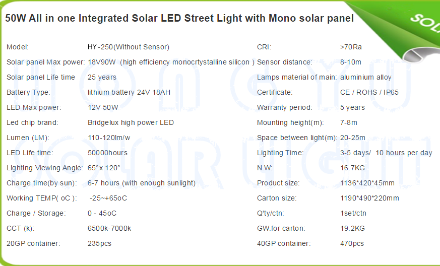 50W All in One Integrated Solar LED Street Light with Mono Solar Panel