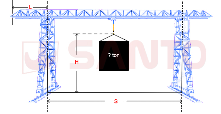 Overhead Crane Design Calculations : Direct gantry crane manufacturers stock yard double girder