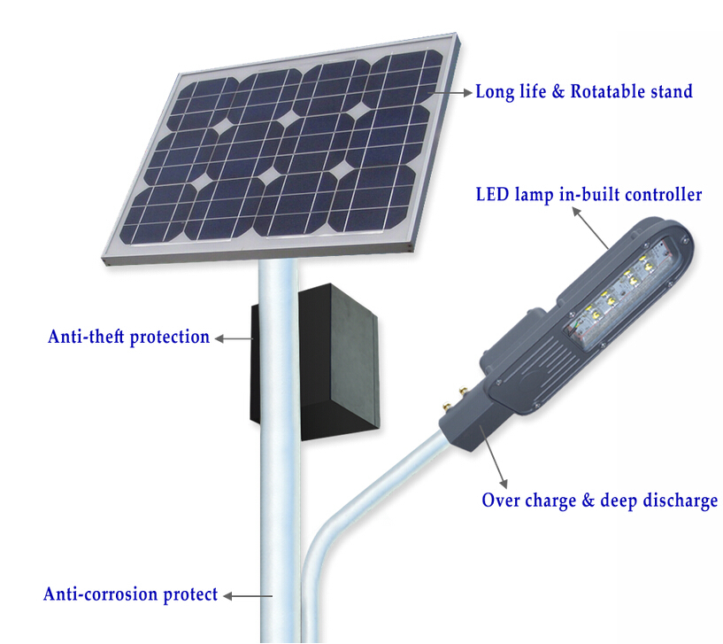 Best Solar Pv Led Street Light 10w With Tubular Lamp Pole