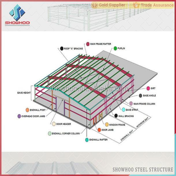 Prefabrikasi Tata Letak Fleksibel Struktur Baja Fleksibel