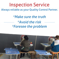 Professional and Responsible Shenzhen Quality Inspection Service-----------