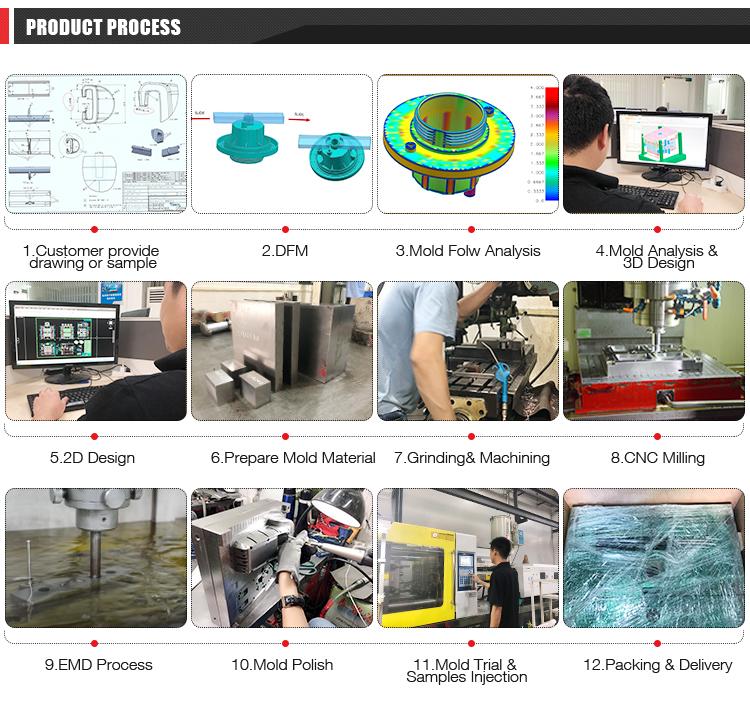 Oem Stampaggio Ad Iniezione di Plastica A Buon Mercato di Plastica Stampi Ad Iniezione Ricambi Auto Muffa