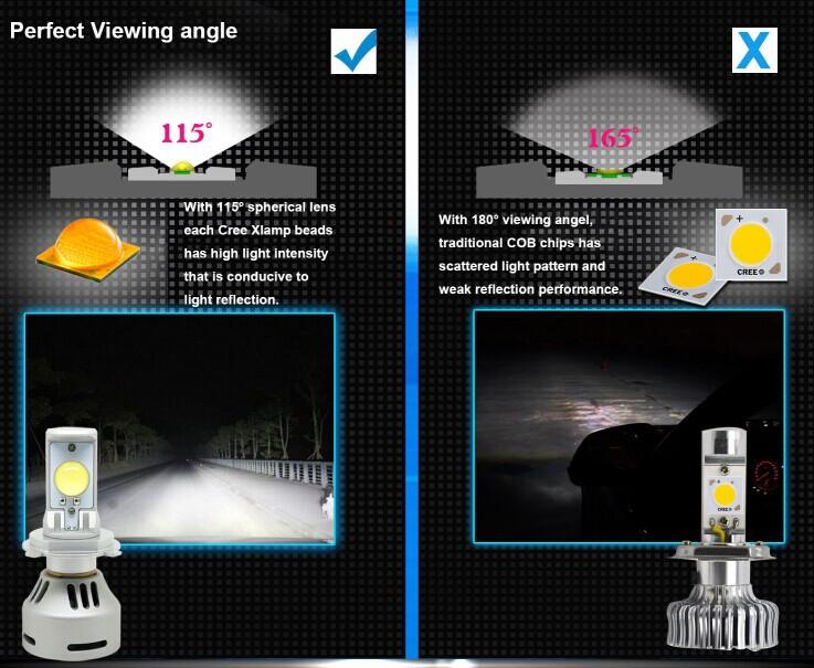 Wholesale Best seller led h4 motorcycle headlight, h4 led ...