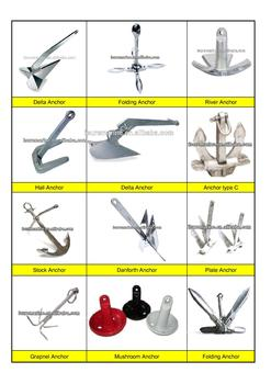 Boat Anchors For Sale >> Inflatable Boat Anchor For Sale