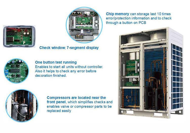 Dunham-Bush VRV VRF System Decken- / Bodenklimagerät