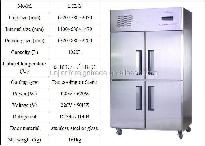 Single Temperature Freezer Type Fan Cooling Stainless