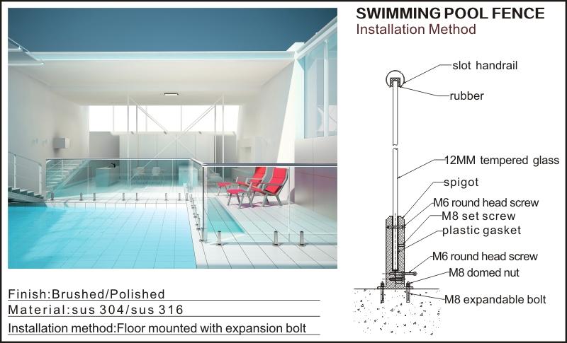 Pannelli di recinzione usato piscina plexiglass recinzione for Pannelli plexiglass prezzi