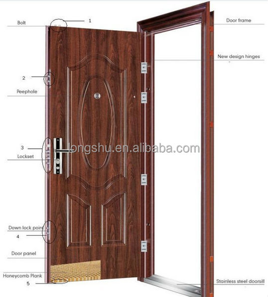 Gatehouse security doors steel doors made in china buy for Security screen doors for french doors