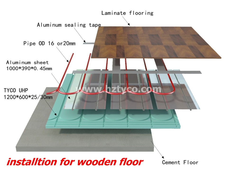 high quality home underfloor heated insulation panel from