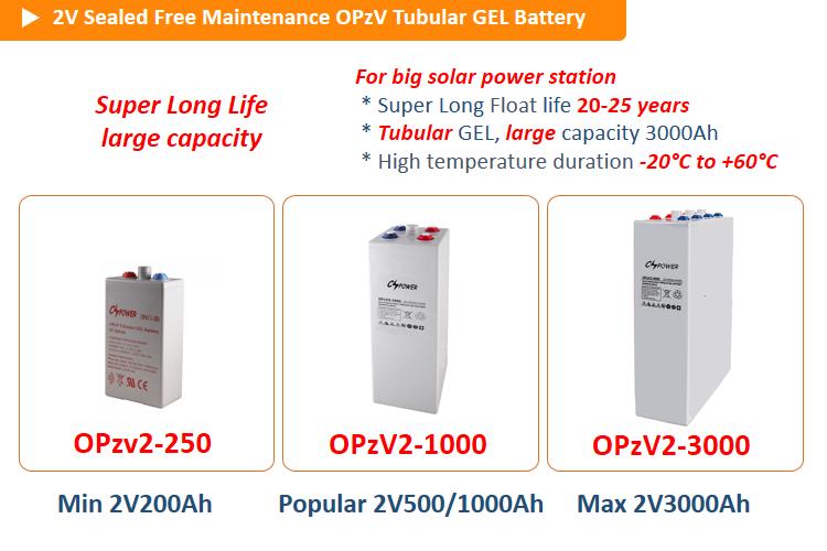 Opzv Tubular Gel Battery 2V1000ah for Solar Power 25years Life