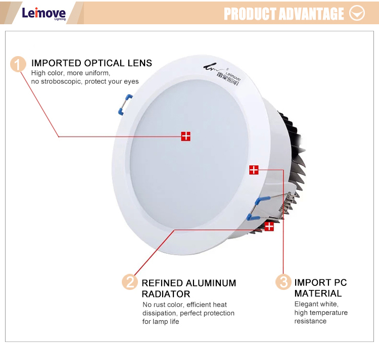 Leimove ceiling decoration led recessed downlights surface mounted for sale-8