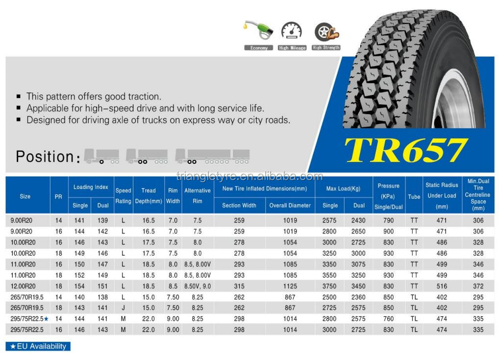 11R22.5-16PR TR657 TRIANGLE TRUCK TIRE DIRECT FROM FACTORY