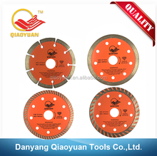 Combination of hot sale color painted 110mm Diamond saw blade