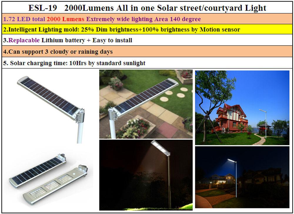 Extérieure Solaire Jardin Tout En Un 19 Cher Lumière Pas Sresky Esl ybY76gf
