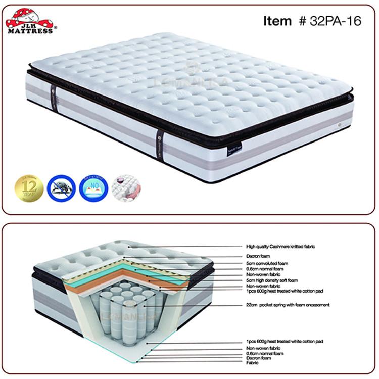 White Euro Pillow Top Better Sleep Wholesale Mattress Pads