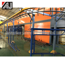 Painted Steel Scaffolding Mason Frame For Sale