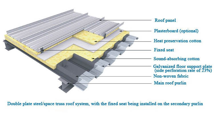 Coloured corrugated steel roofing sheet/steel roof truss design