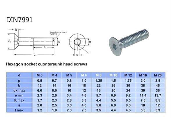 cap-screw