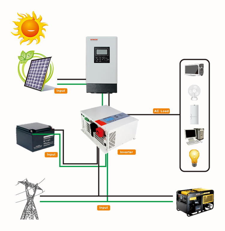 60A MPPT Solar Controller.jpg