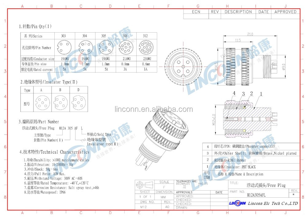 8 pin m12 connector 8 wiring diagram free