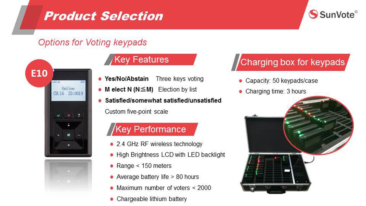 2.4G RF Technology SunVote conference Response System