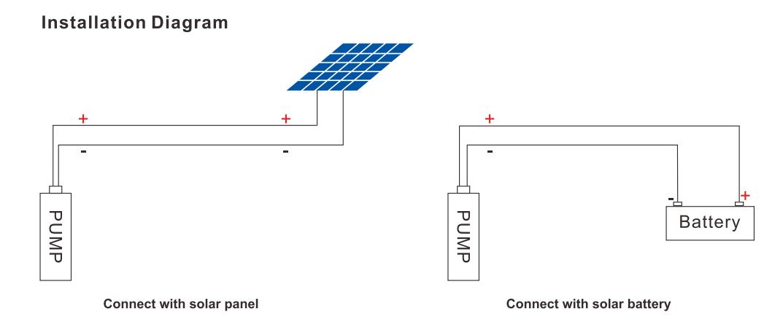 Liqb Ingebouwde Controller Borstelloze Solar Dc Oppervlak Waterpomp