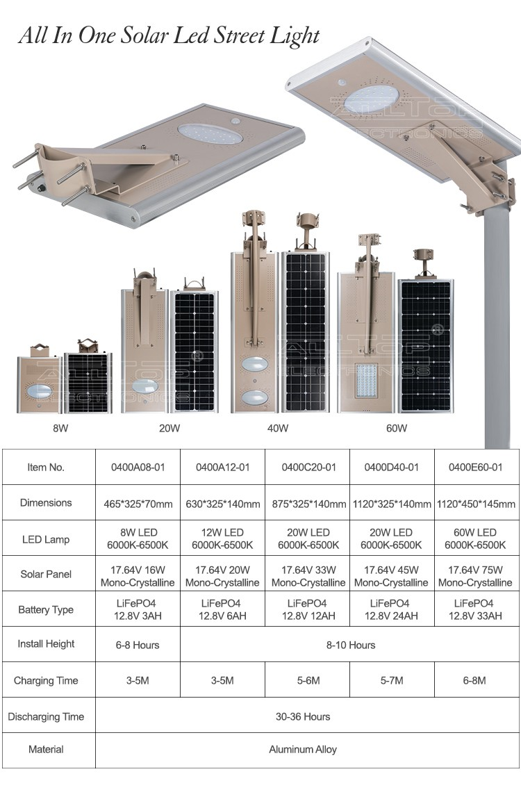 ALLTOP outside solar lights high-end manufacturer-5