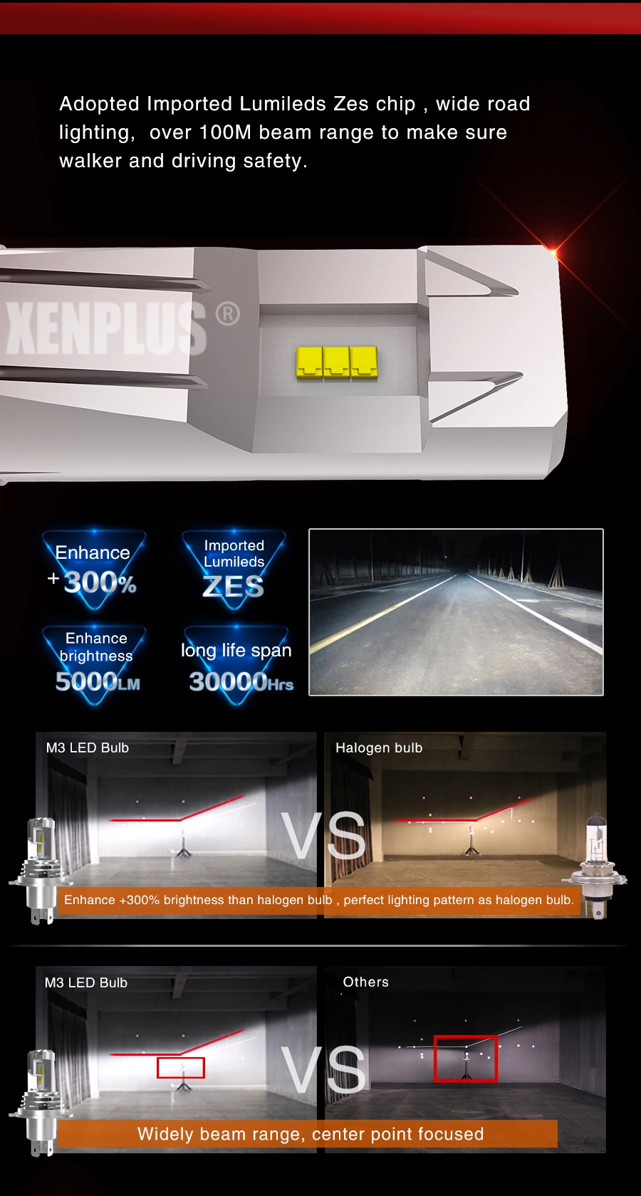 Xenplus new led headlight good quality w1  car  led headlight M3 9006 wireless