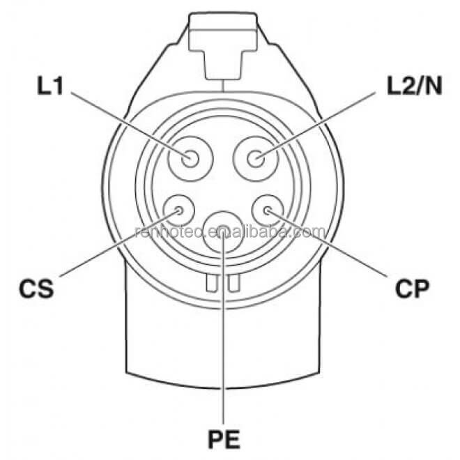 Connector Male American Standard Suppliers And Manufacturers At Alibaba: Sae Standards For Wiring Harness At Johnprice.co