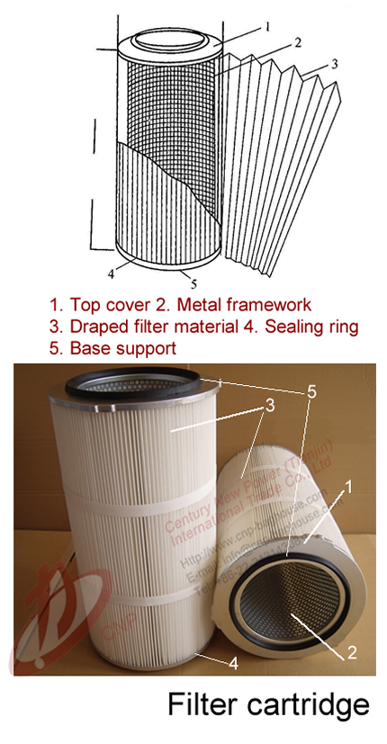 Easy maintain industrial pleated filter bag cartridge filter