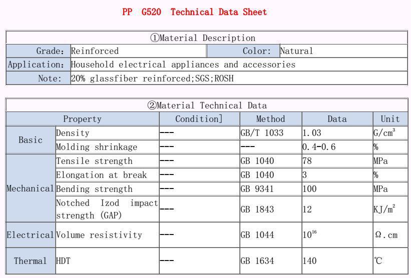 Pp Gf20 Plastic Raw Material/ Polypropylene Glass Fiber Filled Plastic  Pellets Price - Buy Pp Gf20,20% Glass Fiber Filled Pp,Pp Fiber Grade  Product on