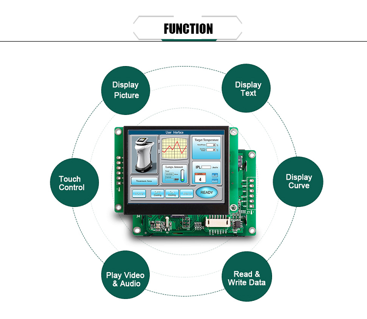 "5"" UI design software programmable resistive touch control panel"